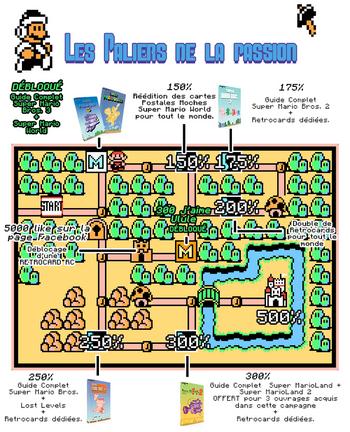 Palier Mario