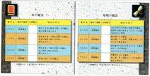 La Valeur Turbo Grafx CD (PC Engine CD-ROM2) Ver Japanese Manial 16