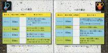 La Valeur Turbo Grafx CD (PC Engine CD-ROM2) Ver Japanese Manial 15