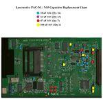 PacN1 capacitors