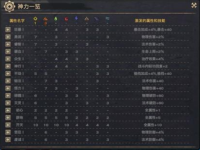 CW-tab05b