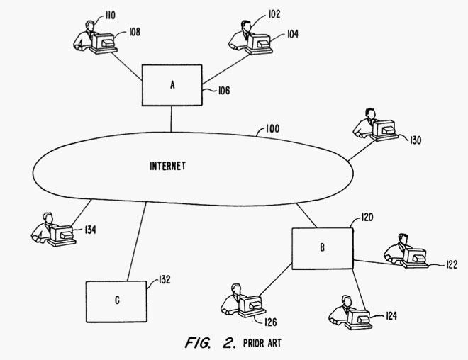 The-internet-f1