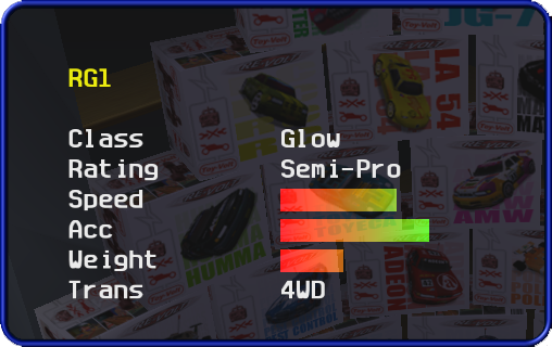 File:RG1Stats.png