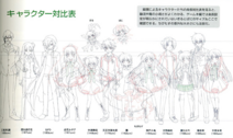 Rewrite Perfect Visual Book Character Heights