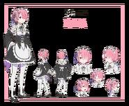 Re Zero - Ram