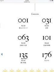 Manga Volume 6 Index