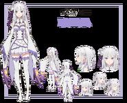 Re Zero - Emilia