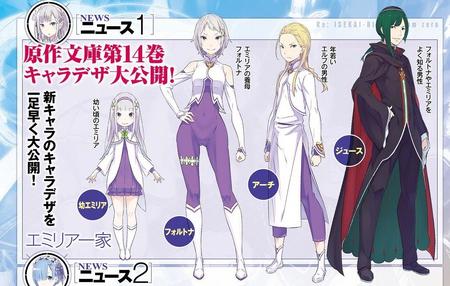 Re Zero Vol 41 Personajes