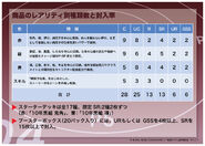 Akuma no Riddle SiegKrone Gree Card Set Promo Material (15)