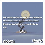 Rio-Wiki-100Days100Facts-086