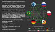 Rio Wiki Interationalization Program - Interlaguage Linking Network