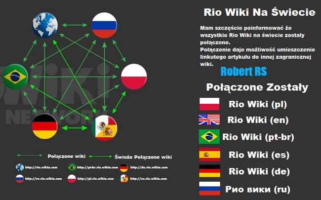 Połączena Rio Wiki