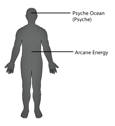 File:Body-0.png