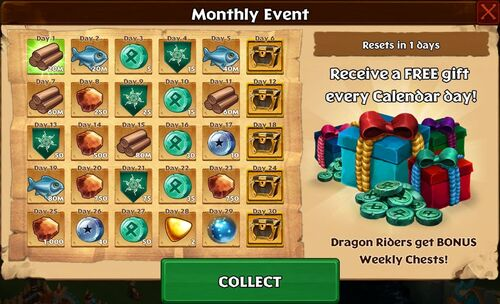 April 2020 Monthly Event