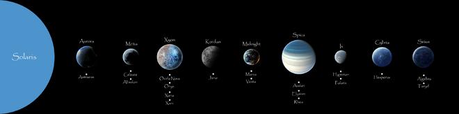 Solaris Star System