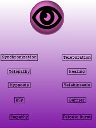 Psychic Power Chart