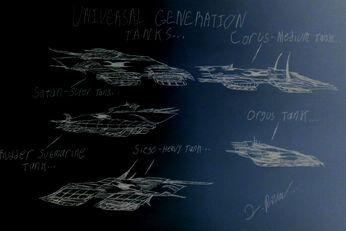 Universal Generation Tank Data Base