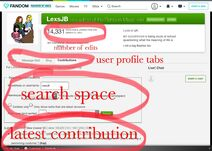 User contributions detail