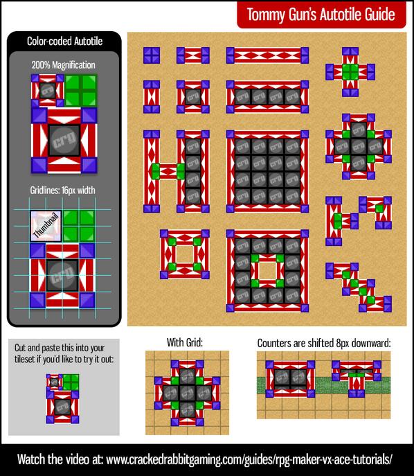 CRG-color-coded-autotile-diagram
