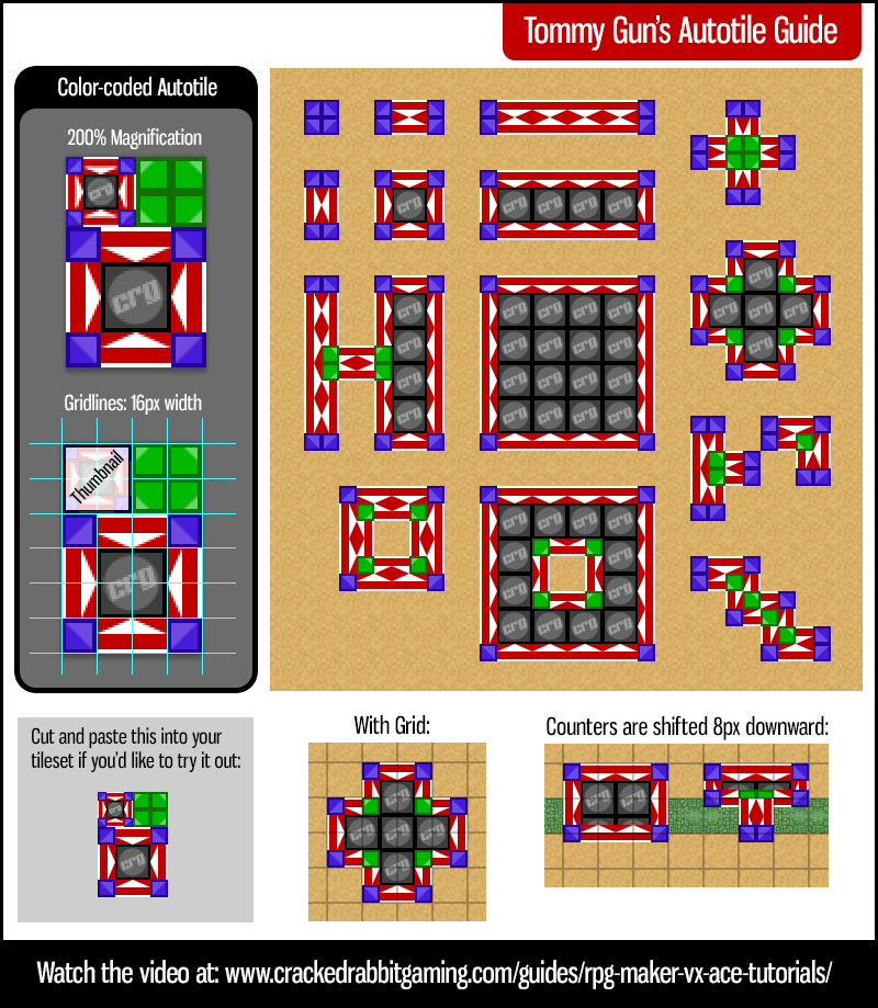 Creating Autotiles | RPG Maker VX Ace Wiki | FANDOM powered