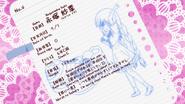 Nagatsuka Saki's info sheet (Season 2)