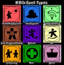 EBG Spell Types