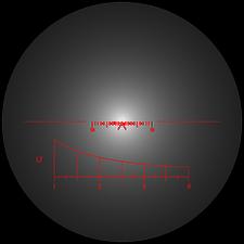 PSO1-M2 reticle blur