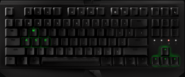 File:Movementkeyboard.png