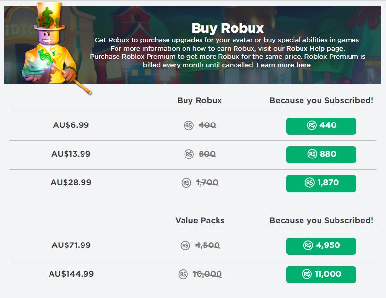 Robux Roblox Wikia Fandom