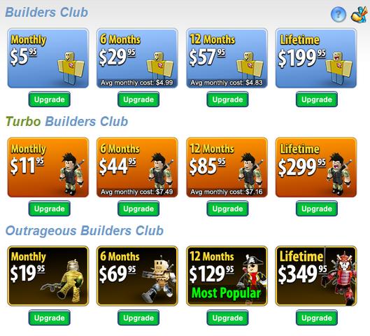 ROBLOX Builders Club