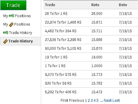 TradeHistory