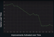 GameLoadTimeImprovement