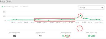 Price Chart pro1
