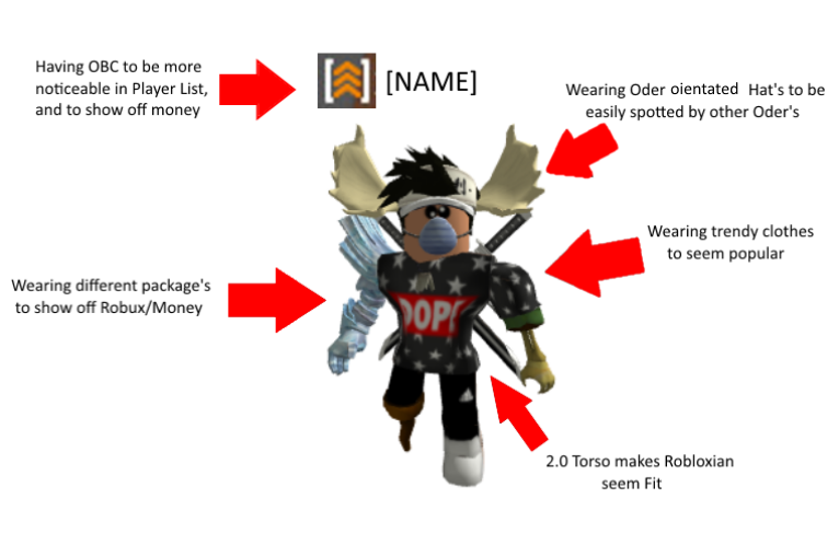 Roblox Oders Know Your Meme