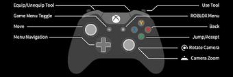 Controls Roblox Wikia Fandom
