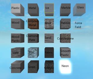 2019 Materials