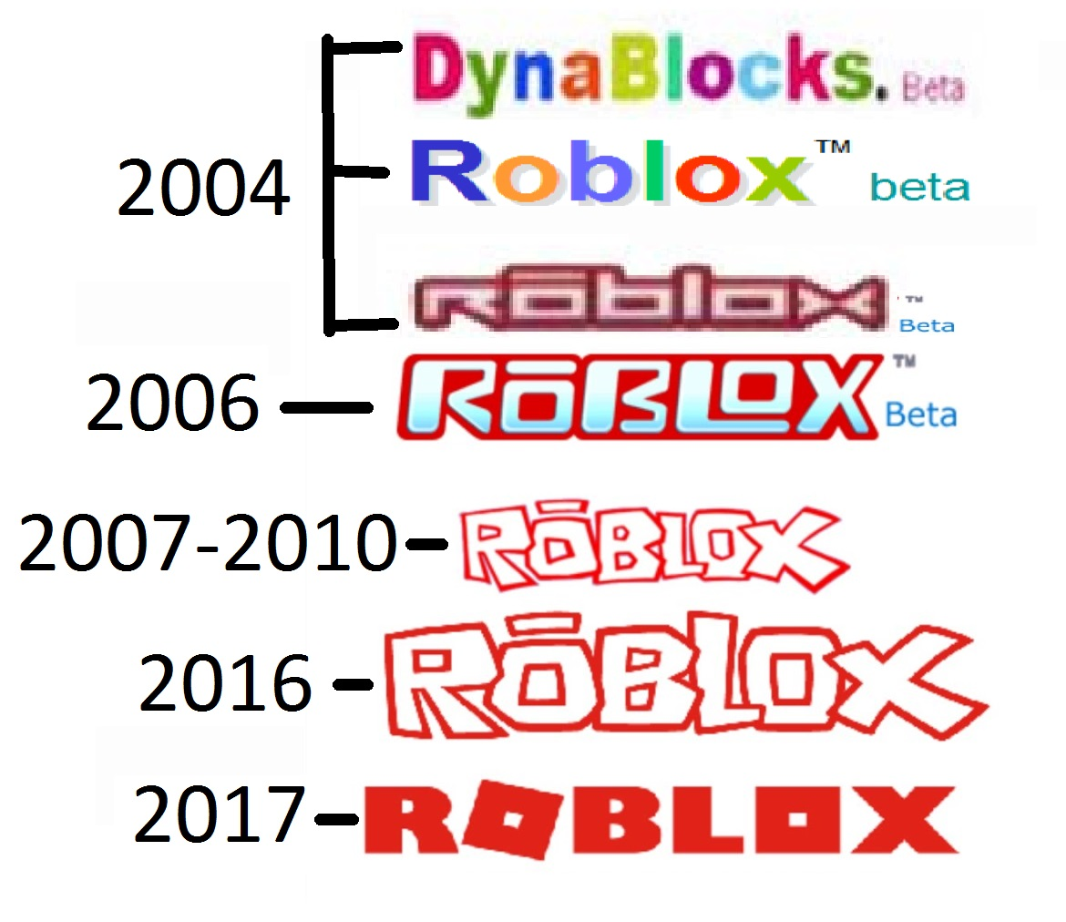 Roblox Wiki Roblox Fandom Powered By Wikia - how to use chat on roblox xbox one