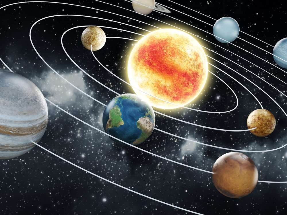 current solar system - photo #47