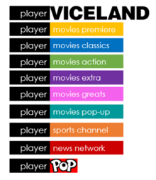 Player Channels