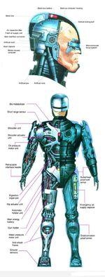 RoboCop-Components