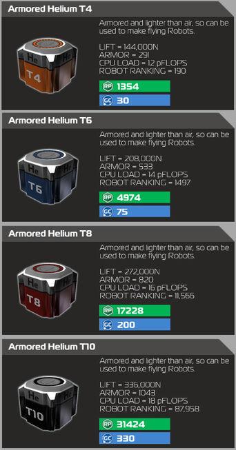 Armored Helium-0