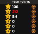 Tech Points