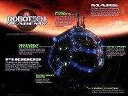 Tour of the robotech base