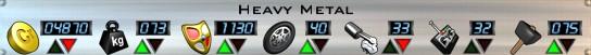Heavy Metal Stats
