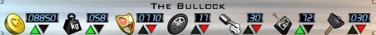 The Bullock stats