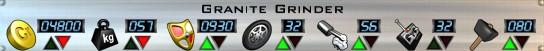 Granite Grinder Stats