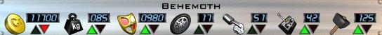 Behemoth AOD Stats