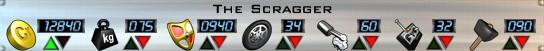 The Scragger Stats