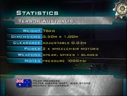 Terror Australis ws stats