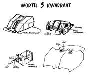 Wortel 3 Kwadraat
